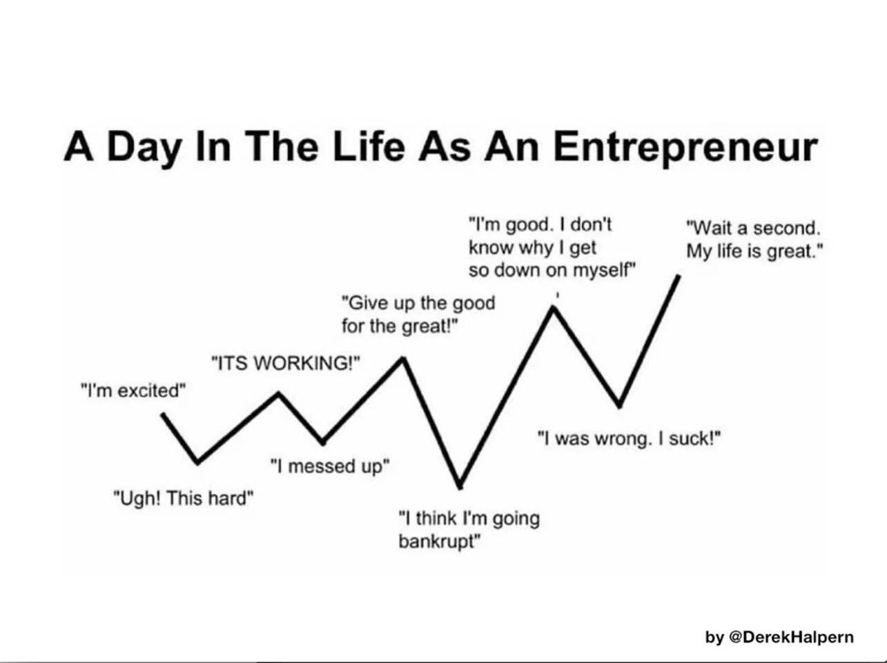 life-as-a-creative-entreprener